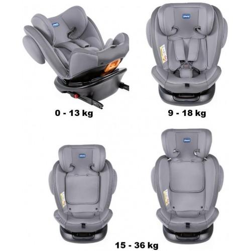 Autosedačka Unico 360° isofix Pearl 0-36kg 2020